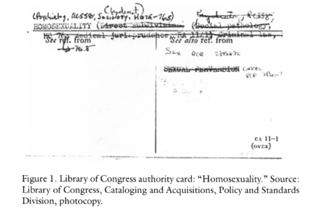 """Library of Congress authority card: Homosexuality"". Se observa ""Sexual perversion"" tachado entre otros cambios de categoría."